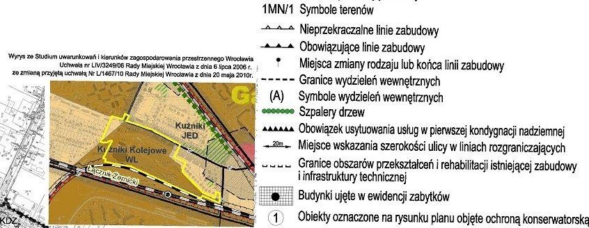 Wroclaw – MPZP – Legenda